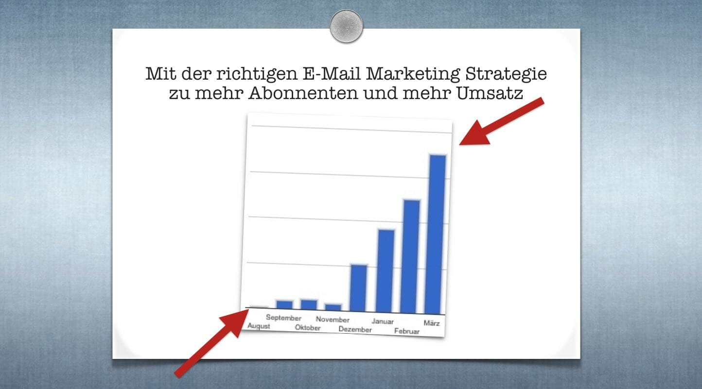 e-mail marketing strategie