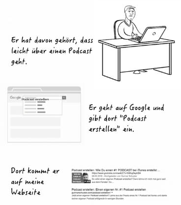 online business auf google recherchieren