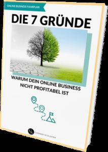 Image Online Business aufbauen